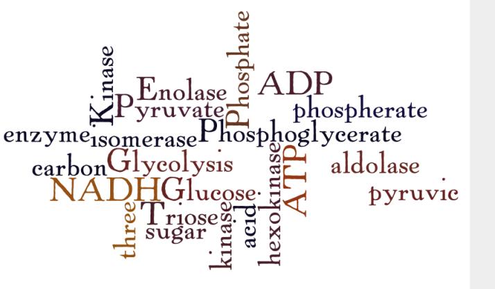 Glycolysis Wordle